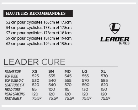 Cadre Leader Cure 2016 Rouge